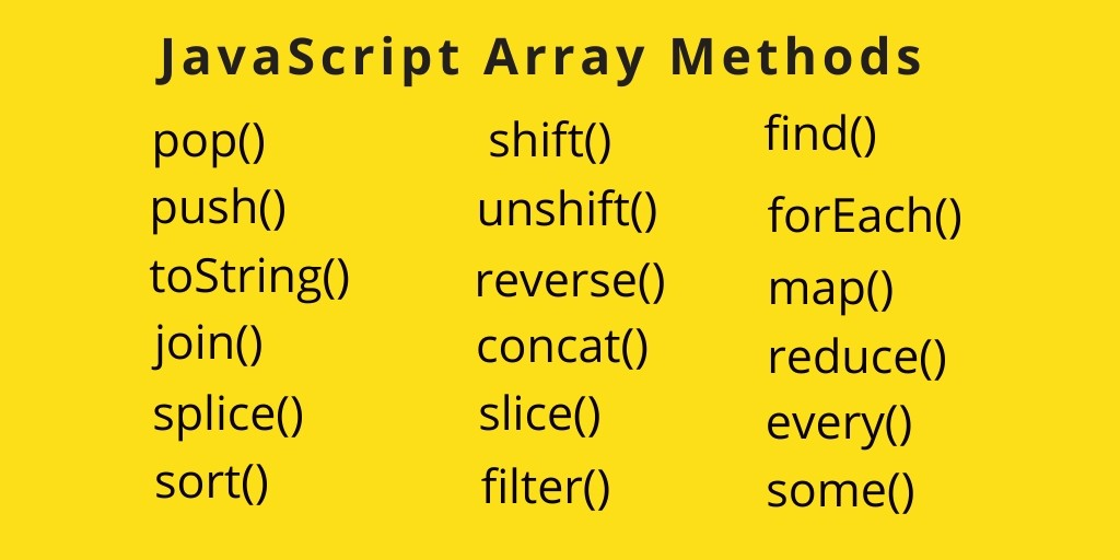 JavaScript: Array Methods
