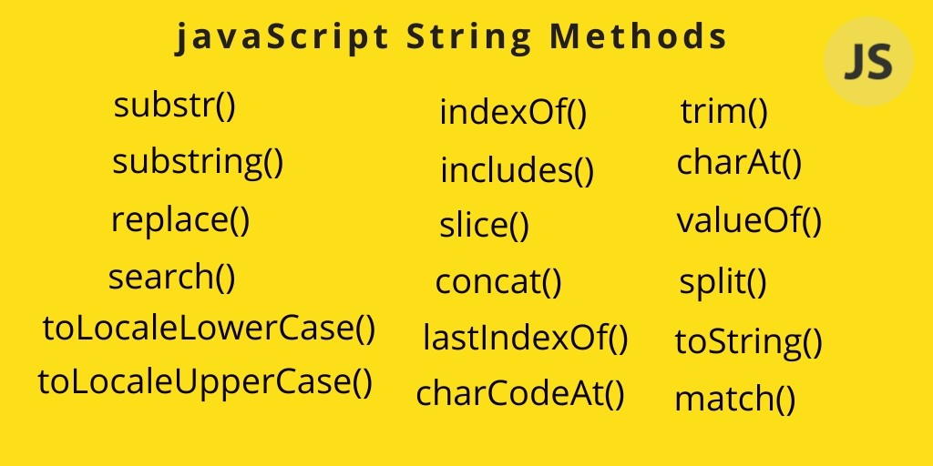 JavaScript: String Methods