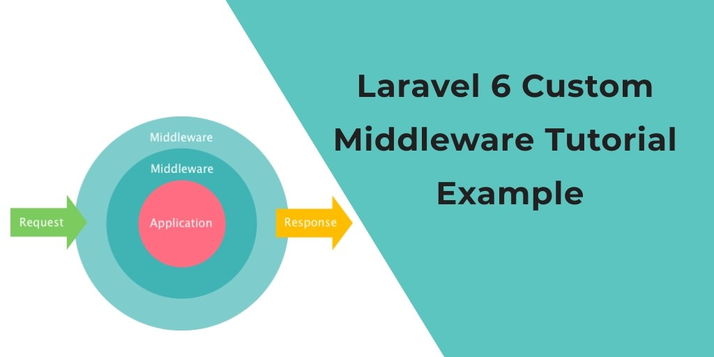 Laravel 7/6 Middleware Example Tutorial