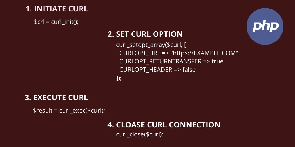 PHP CURL POST Request Example