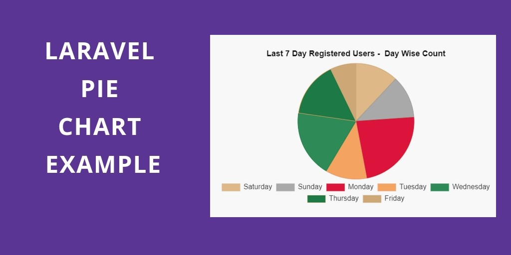 Laravel 7/6 Charts JS Example Tutorial | Pie Chart