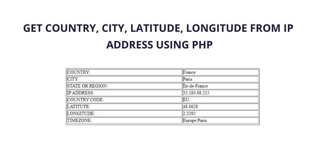 Get Country, City, latitude, longitude from IP address using PHP