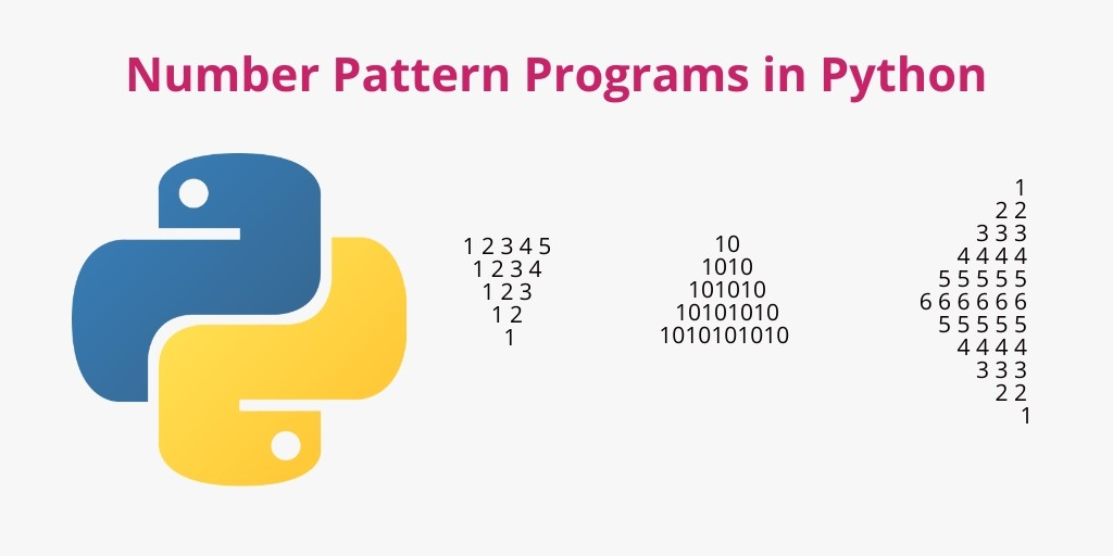Number Pattern Programs in Python