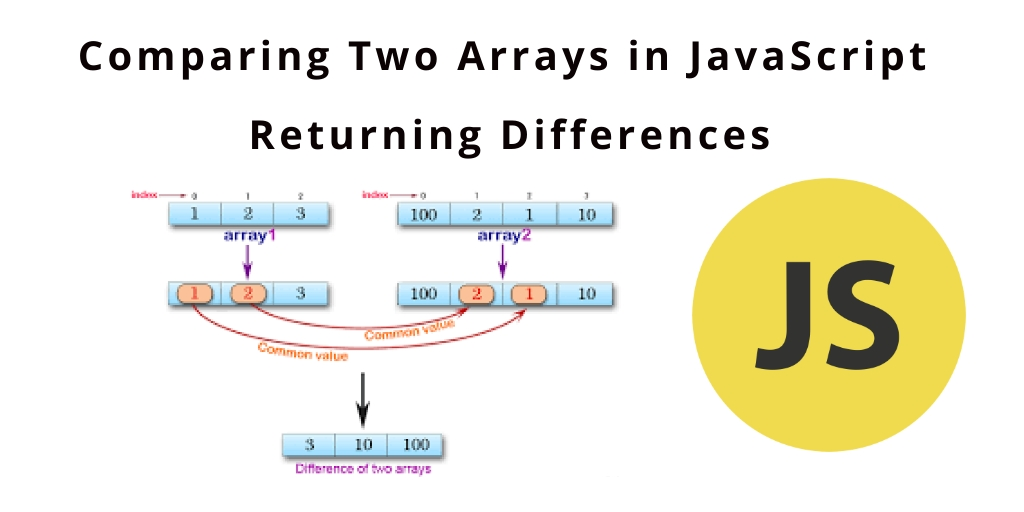 Comparing Two Arrays in JavaScript Returning Differences