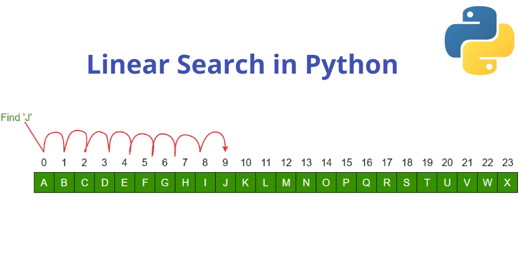 Linear Search in Python