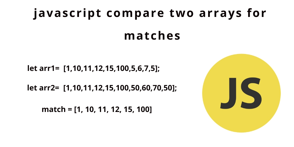 JavaScript Compare Two Arrays for Matches
