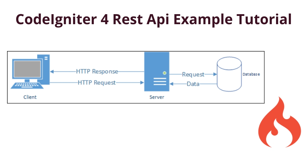 CodeIgniter 4 Rest Api Example Tutorial