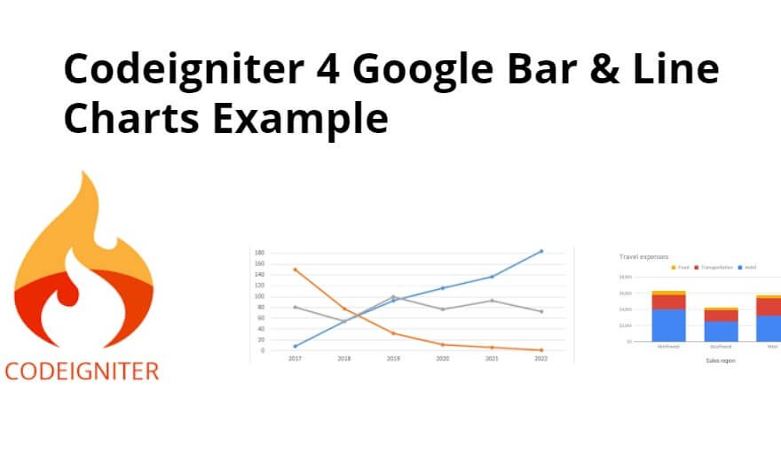 Codeigniter 4 Google Bar & Line Charts Example