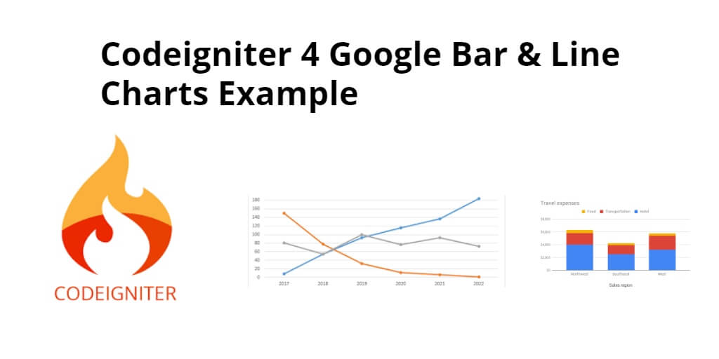 Codeigniter 4 Google Bar & Line Charts Example - Yudhy Network