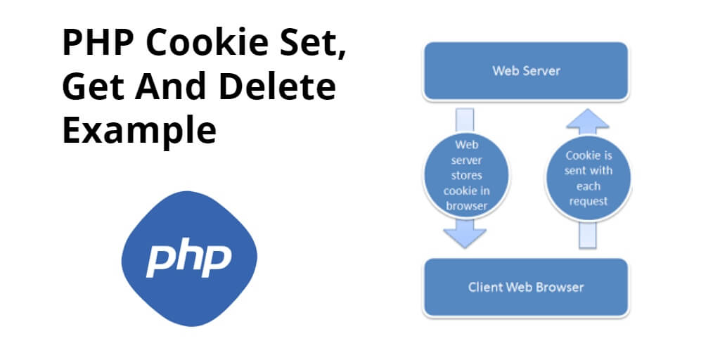 PHP Cookie Set, Get And Delete Example - Tuts Make